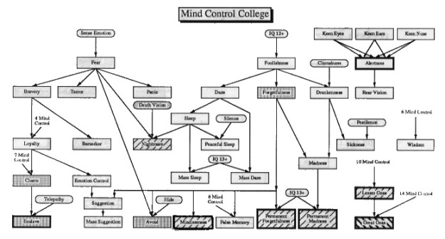 MindControlCollege